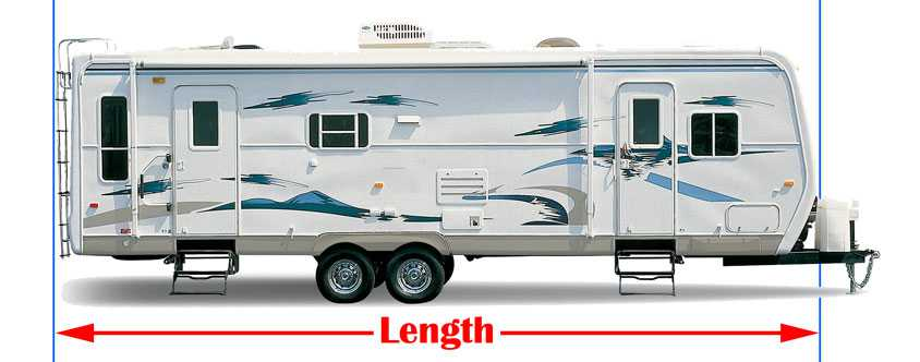 The Benefits Of Rv Covers Why You Need One Sicard Rv
