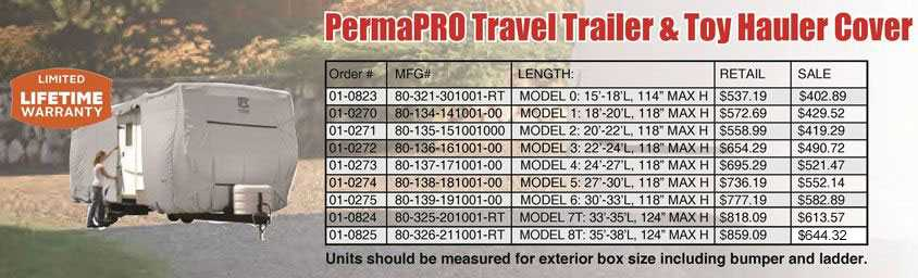 PermaPRO Travel Trailer and Toy Hauler Covers