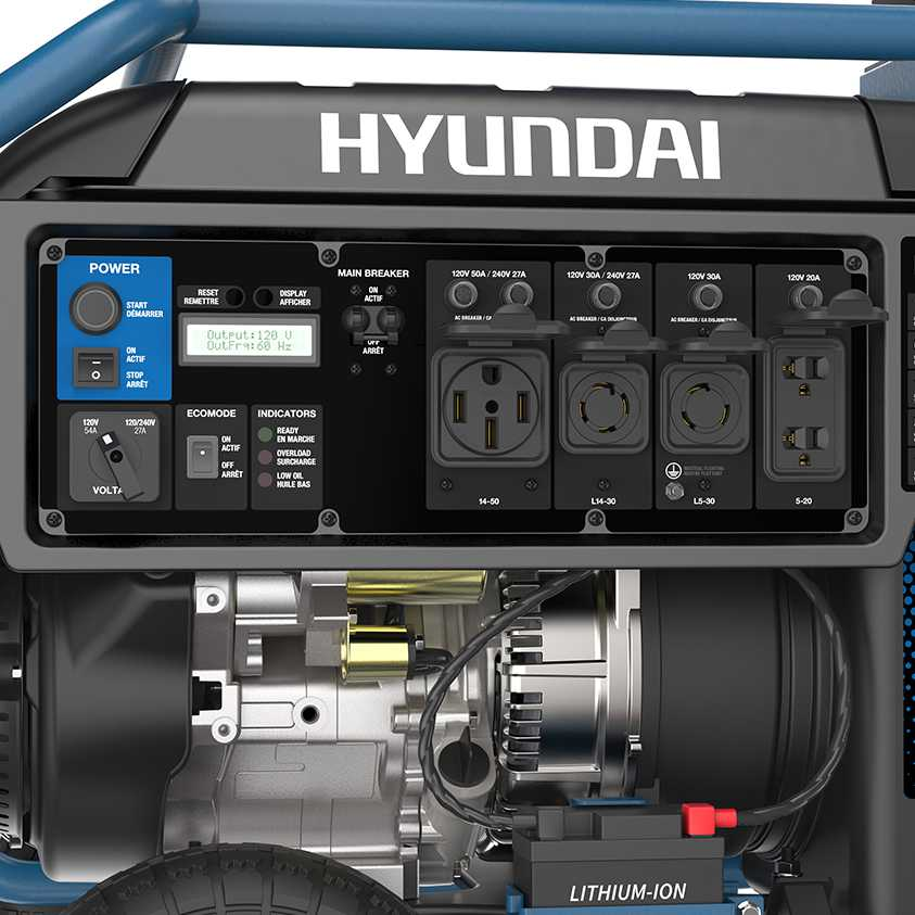 Hyundai HY7500 Inverter Generator Control and Outlets